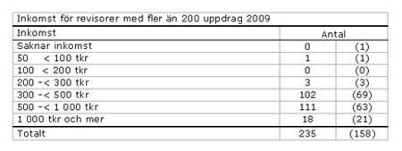Identitetsstöld - Rabatt på UC id-skydd